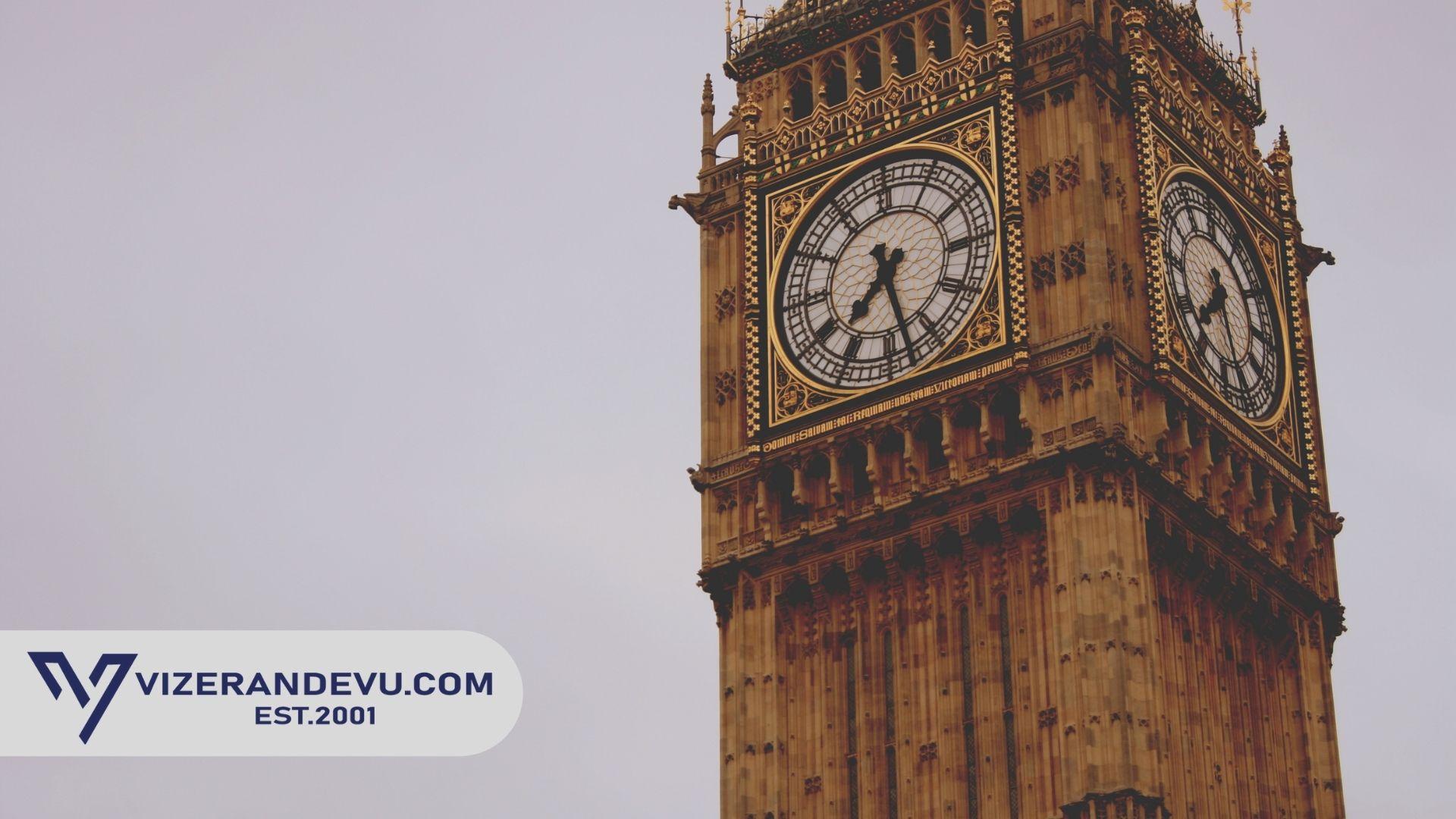 İngiltere Vize Formu ve Dilekçe 2021