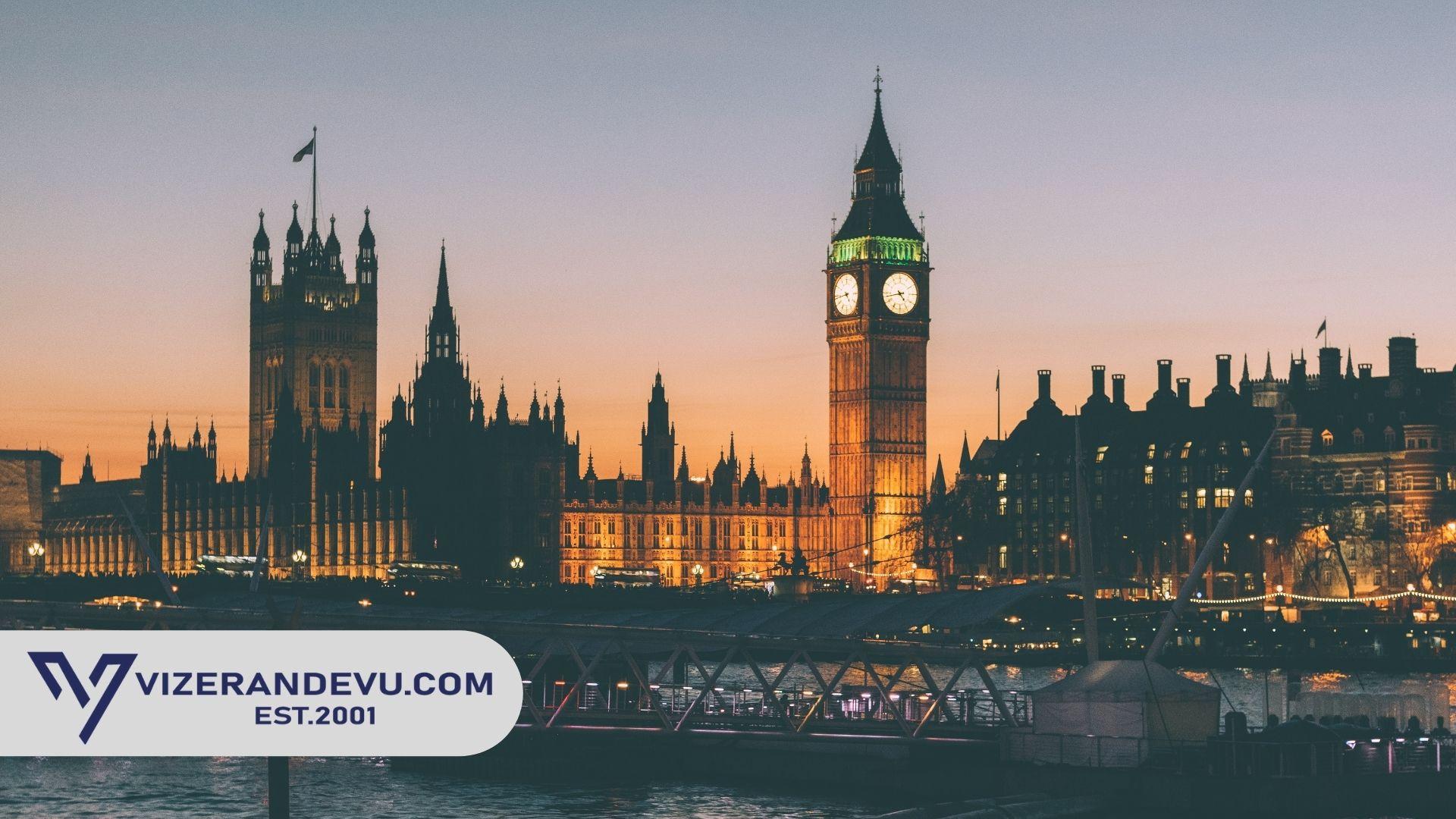 İngiltere Vize Reddi ve Çözümü (2021)