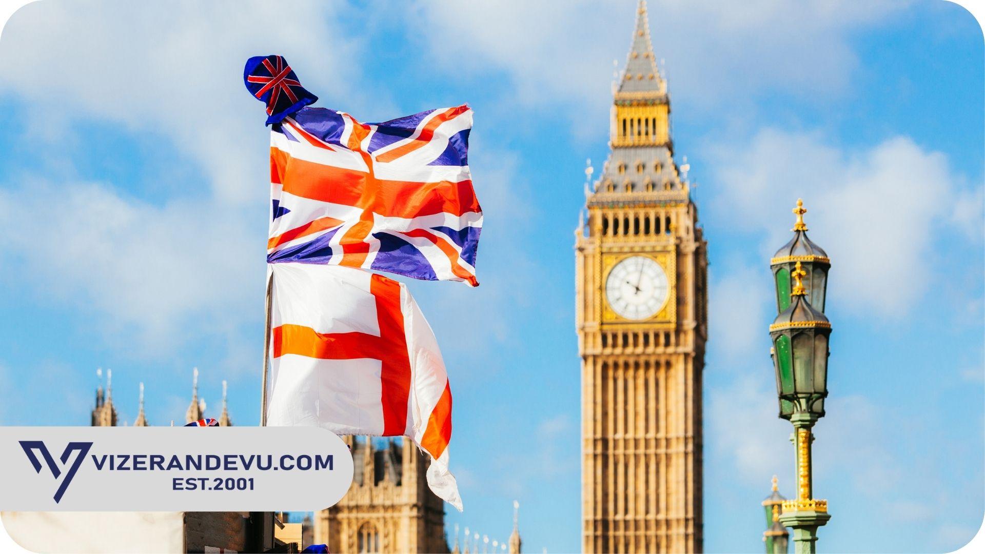 İngiltere Göçmenlik Noktası Tabanlı Sistem