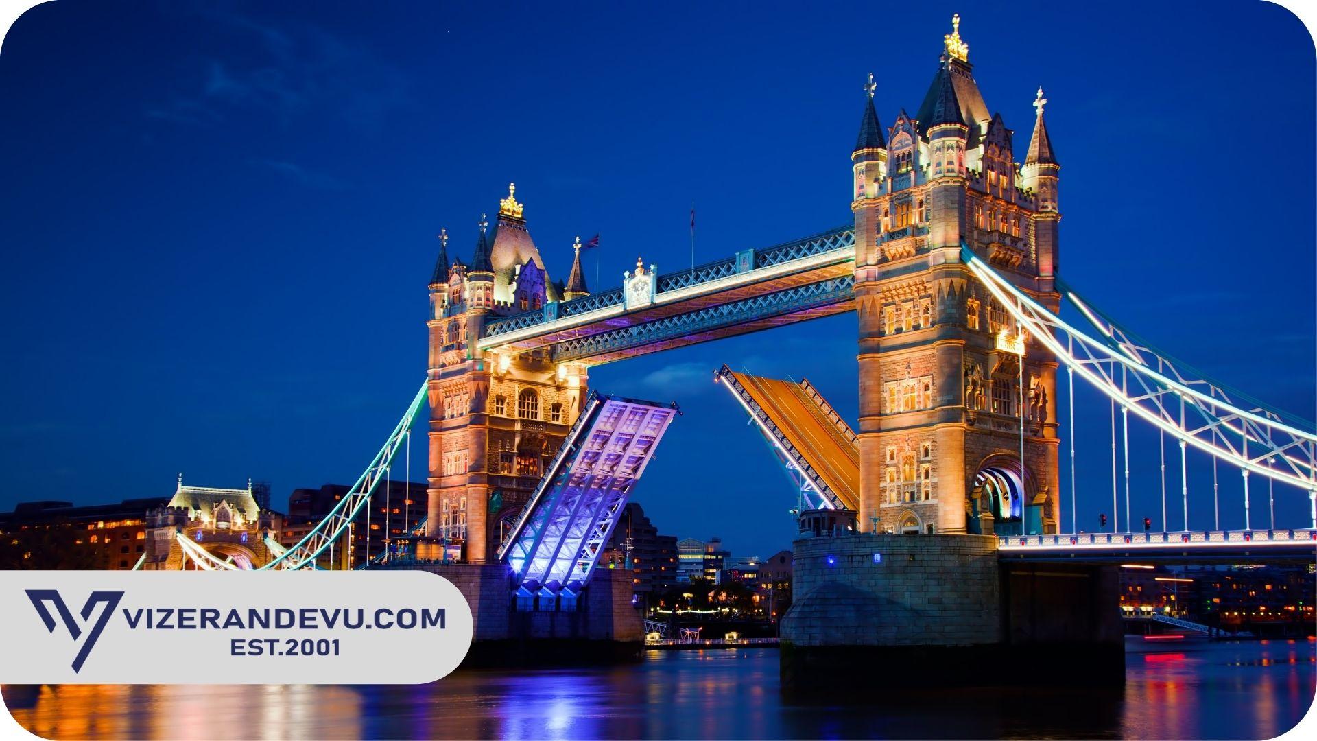Tier 1 Yatırımcı Visa UK