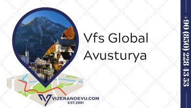 Vfs Global Avusturya